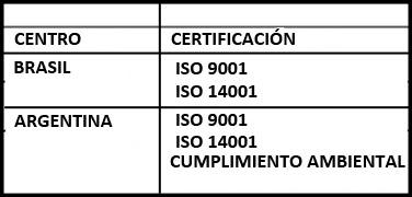 tabla-certificaciones